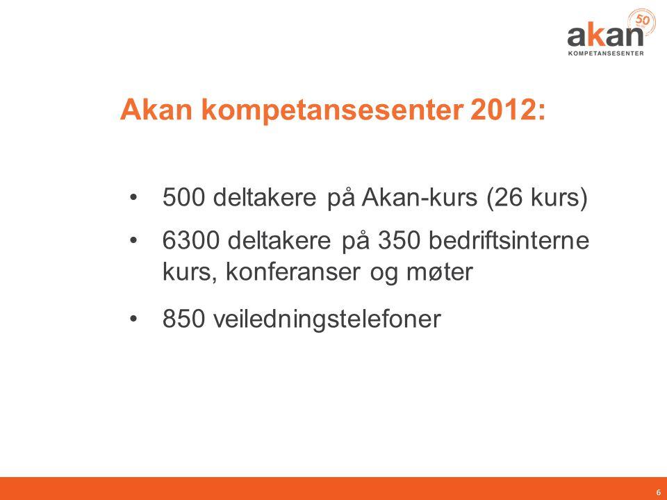 Akan kompetansesenter 2012: •500 deltakere på Akan-kurs (26 kurs) •6300 deltakere på 350 bedriftsinterne kurs, konferanser og møter •850 veiledningstelefoner 6