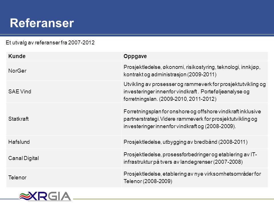 Mam Referanser KundeOppgave NorGer Prosjektledelse, økonomi, risikostyring, teknologi, innkjøp, kontrakt og administrasjon (2009-2011) SAE Vind Utvikl