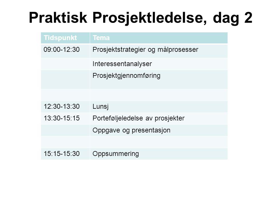 TidspunktTema 09:00-12:30Prosjektstrategier og målprosesser Interessentanalyser Prosjektgjennomføring 12:30-13:30Lunsj 13:30-15:15Porteføljeledelse av