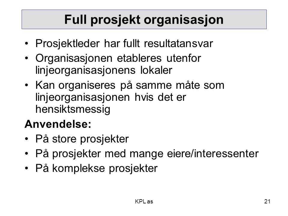 Full prosjekt organisasjon •Prosjektleder har fullt resultatansvar •Organisasjonen etableres utenfor linjeorganisasjonens lokaler •Kan organiseres på