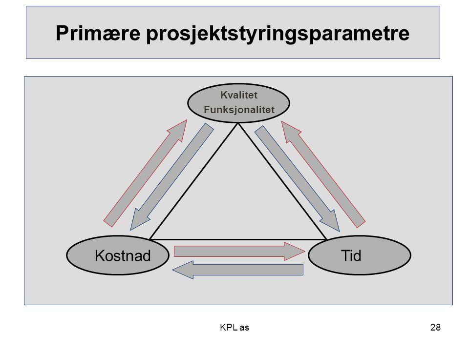 Primære prosjektstyringsparametre TidKostnad Kvalitet Funksjonalitet KPL as28