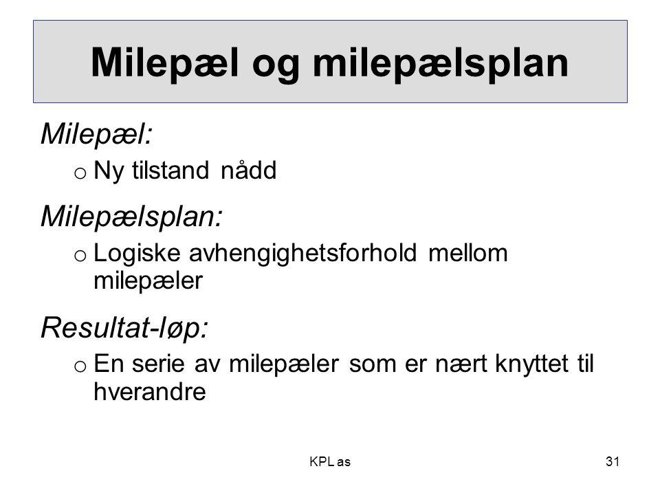 Milepæl og milepælsplan Milepæl: o Ny tilstand nådd Milepælsplan: o Logiske avhengighetsforhold mellom milepæler Resultat-løp: o En serie av milepæler