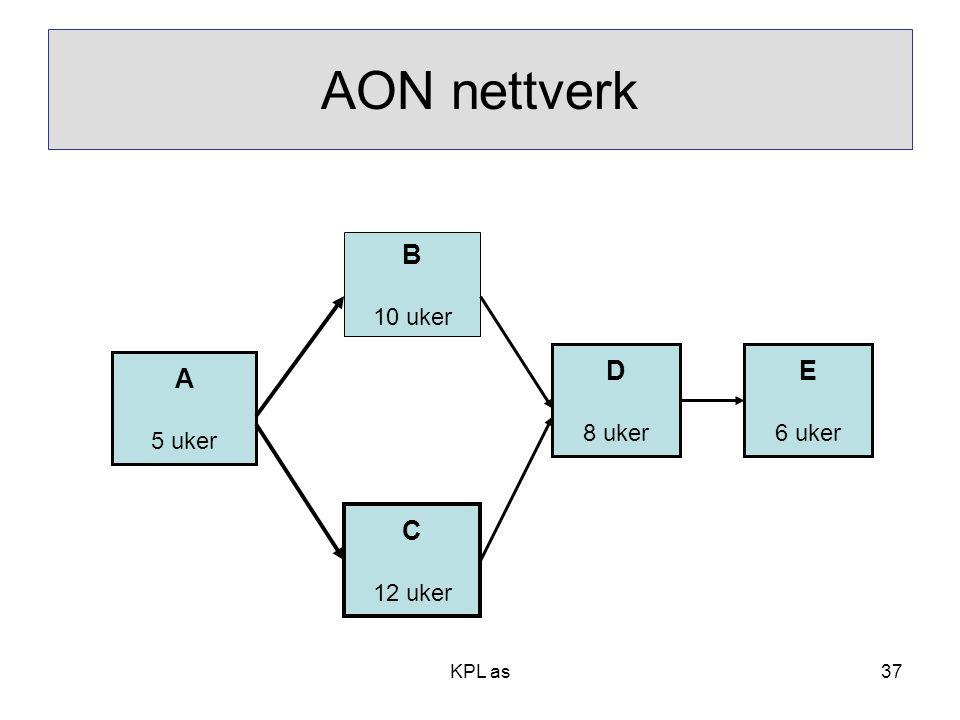 KPL as37 C 12 uker E 6 uker D 8 uker B 10 uker A 5 uker AON nettverk