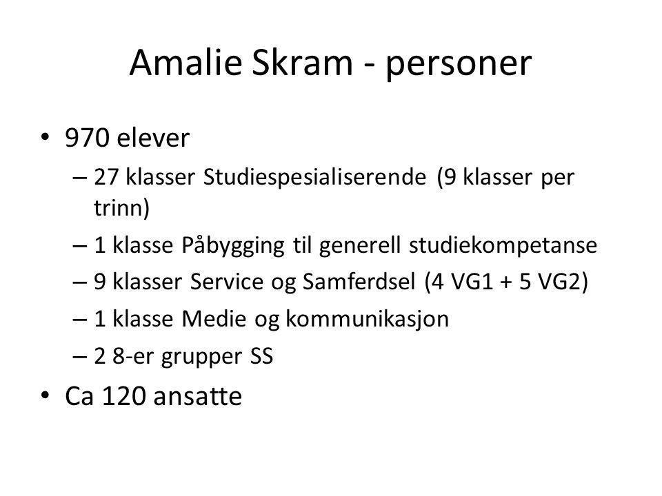 Amalie Skram - personer • 970 elever – 27 klasser Studiespesialiserende (9 klasser per trinn) – 1 klasse Påbygging til generell studiekompetanse – 9 k
