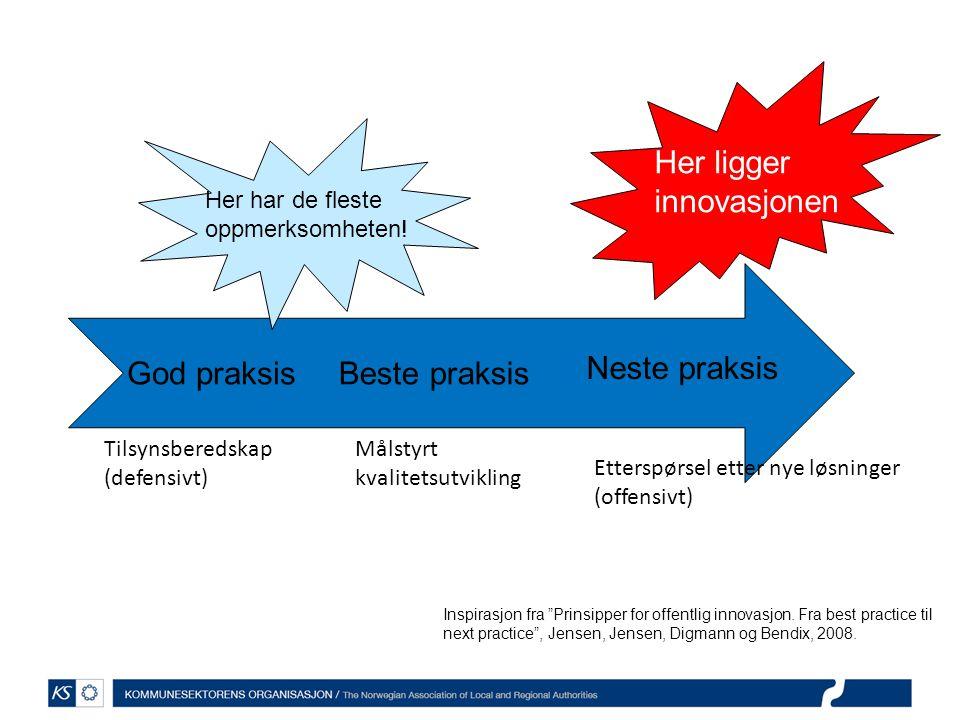 God praksisBeste praksis Neste praksis Her har de fleste oppmerksomheten.