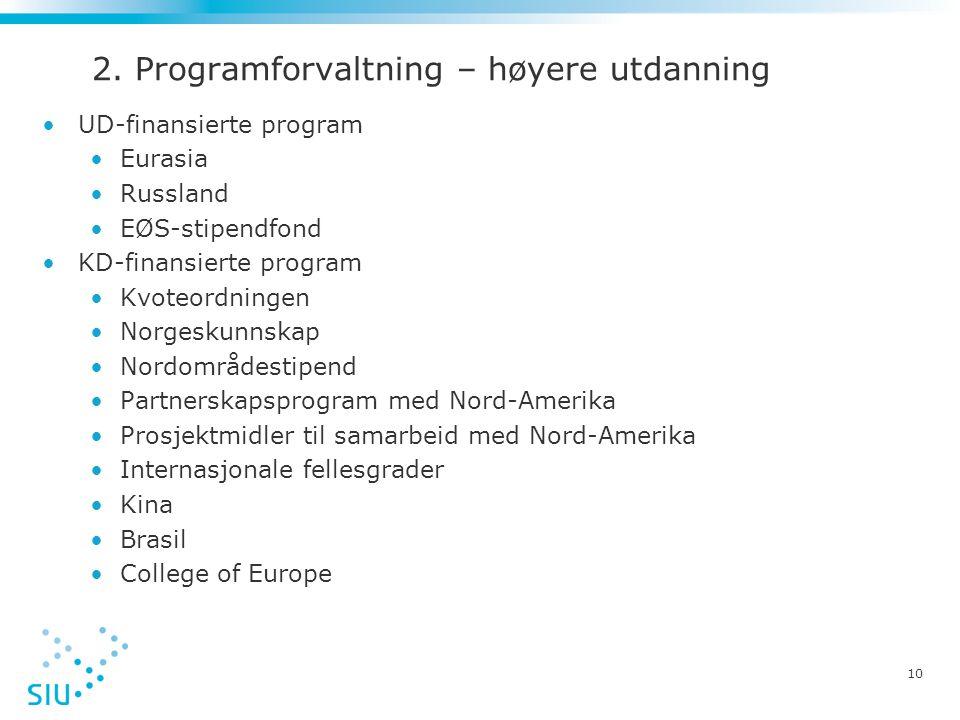 2. Programforvaltning – høyere utdanning •UD-finansierte program •Eurasia •Russland •EØS-stipendfond •KD-finansierte program •Kvoteordningen •Norgesku