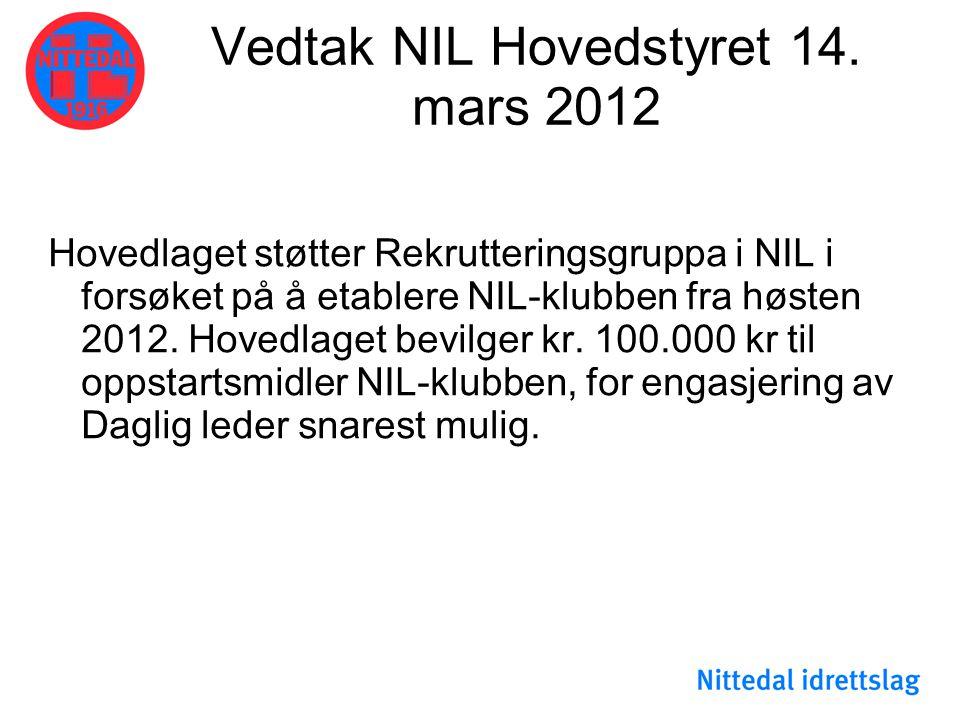 Vedtak NIL Hovedstyret 14. mars 2012 Hovedlaget støtter Rekrutteringsgruppa i NIL i forsøket på å etablere NIL-klubben fra høsten 2012. Hovedlaget bev