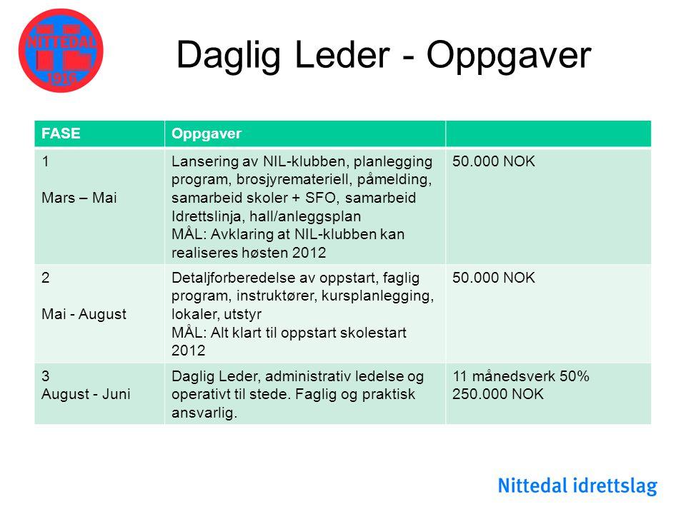 Daglig Leder - Oppgaver FASEOppgaver 1 Mars – Mai Lansering av NIL-klubben, planlegging program, brosjyremateriell, påmelding, samarbeid skoler + SFO,