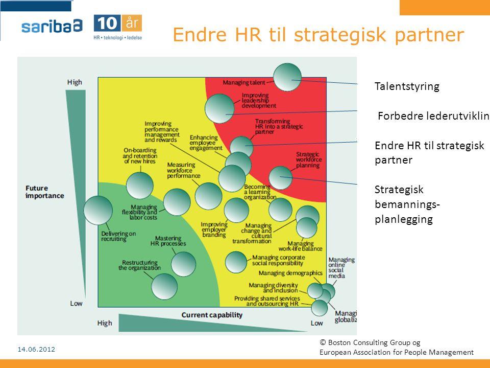 Talentstyring Forbedre lederutvikling Endre HR til strategisk partner Strategisk bemannings- planlegging © Boston Consulting Group og European Associa