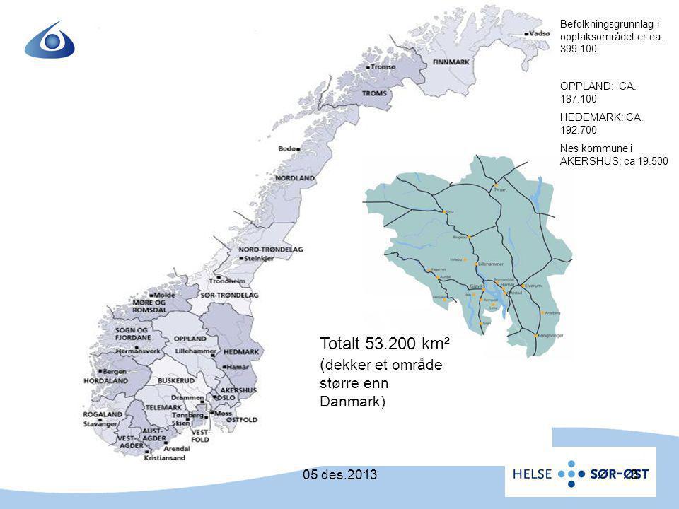 Totalt 53.200 km² ( dekker et område større enn Danmark) Befolkningsgrunnlag i opptaksområdet er ca. 399.100 OPPLAND: CA. 187.100 HEDEMARK: CA. 192.70