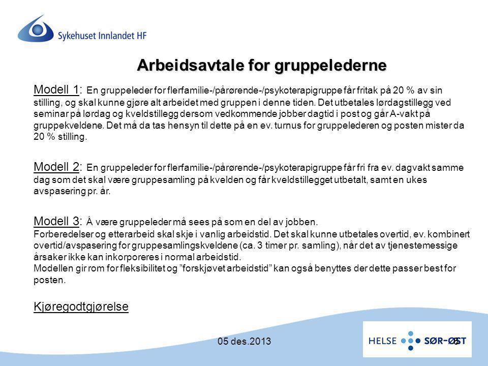 Arbeidsavtale for gruppelederne Arbeidsavtale for gruppelederne Modell 1: En gruppeleder for flerfamilie-/pårørende-/psykoterapigruppe får fritak på 2