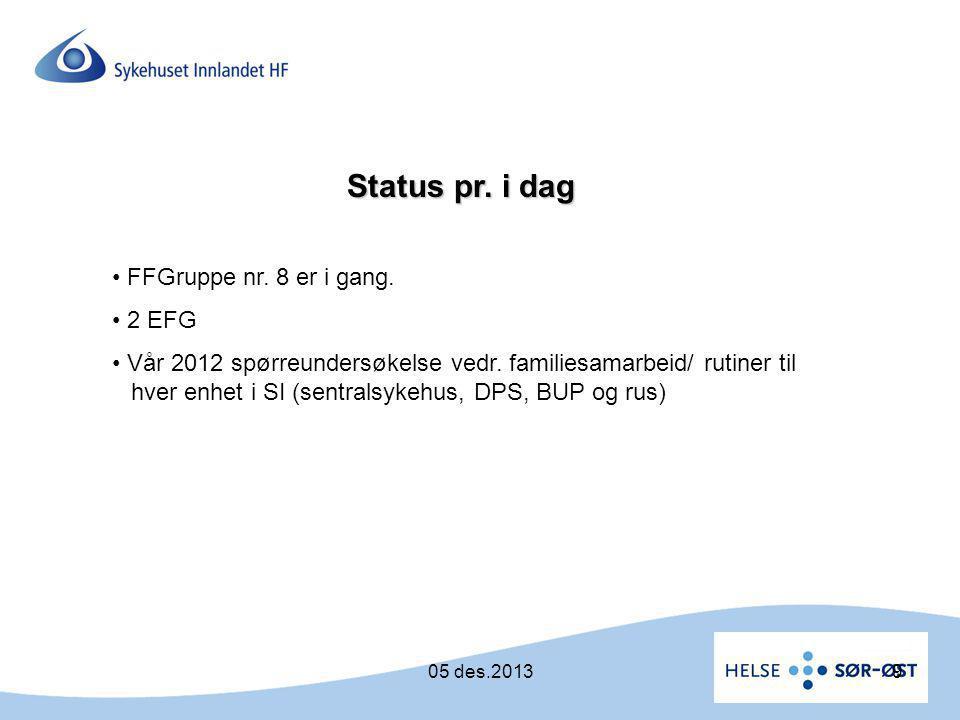 Status pr. i dag • FFGruppe nr. 8 er i gang. • 2 EFG • Vår 2012 spørreundersøkelse vedr. familiesamarbeid/ rutiner til hver enhet i SI (sentralsykehus