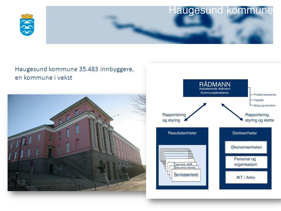 Haugesund kommune 35.483 innbyggere, en kommune i vekst
