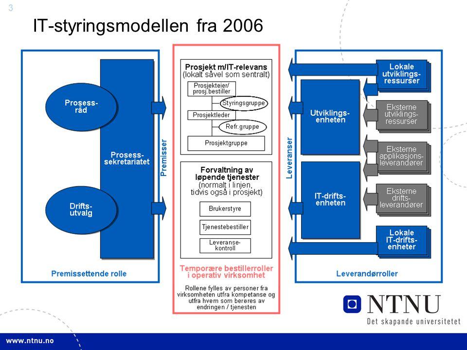 4 Ny giv høsten 2012 •Enkel evaluering av den gamle modellen •Enig om å utarbeid en enkel og oversiktlig styringsmodell som: –Gir grunnlag for styring –Viser hvem som gjør det
