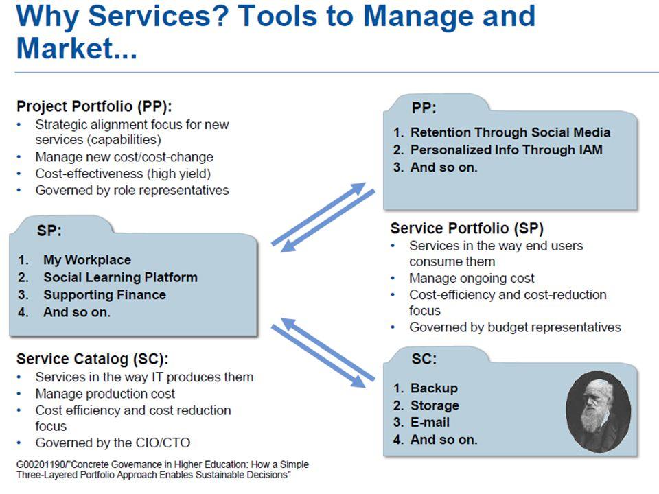 7 IT-strategi - tanker •IT-strategien skal være kortfattet med få hovedpunkter •IT strategien må dekke våre kjerneområder i tillegg til teknologitrender.
