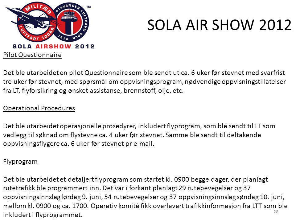 SOLA AIR SHOW 2012 28 Pilot Questionnaire Det ble utarbeidet en pilot Questionnaire som ble sendt ut ca.