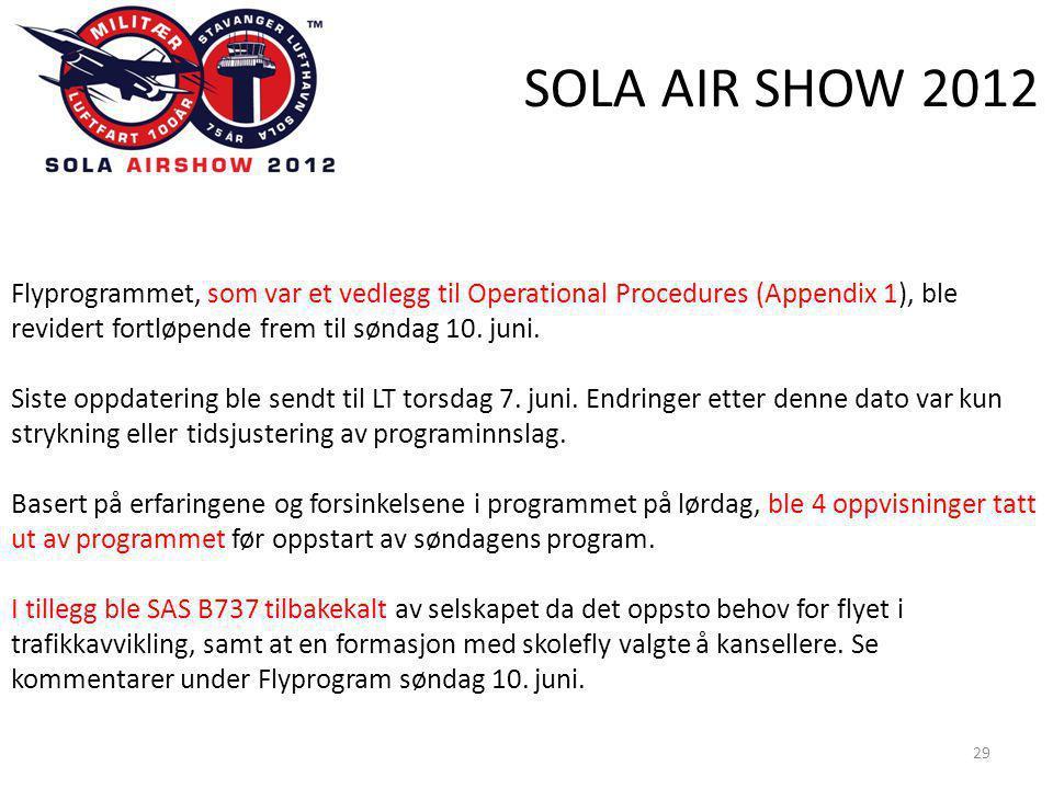 SOLA AIR SHOW 2012 29 Flyprogrammet, som var et vedlegg til Operational Procedures (Appendix 1), ble revidert fortløpende frem til søndag 10.