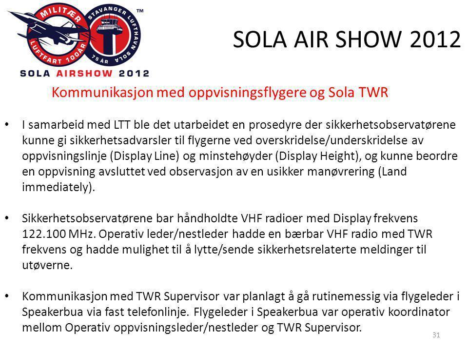 SOLA AIR SHOW 2012 31 Kommunikasjon med oppvisningsflygere og Sola TWR • I samarbeid med LTT ble det utarbeidet en prosedyre der sikkerhetsobservatørene kunne gi sikkerhetsadvarsler til flygerne ved overskridelse/underskridelse av oppvisningslinje (Display Line) og minstehøyder (Display Height), og kunne beordre en oppvisning avsluttet ved observasjon av en usikker manøvrering (Land immediately).