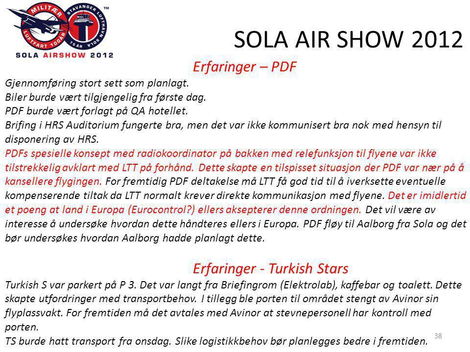 SOLA AIR SHOW 2012 38 Erfaringer – PDF Gjennomføring stort sett som planlagt.
