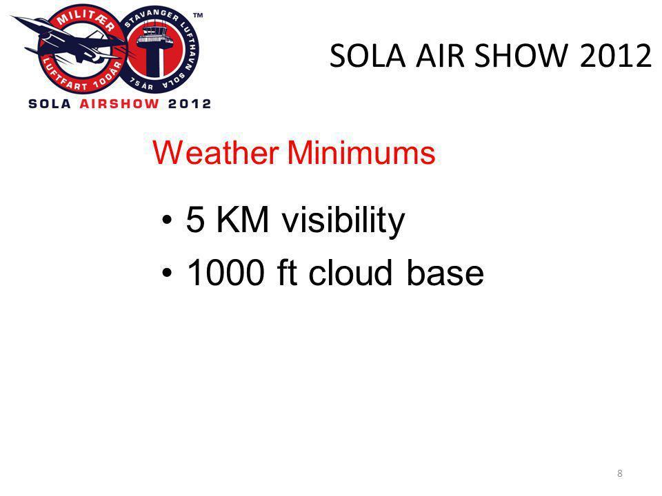 SOLA AIR SHOW 2012 49 Kommunikasjon Operativ oppvisningsleder/nestleder satt i Speakerbua sammen med en Flygeleder som hadde fast telefonlinje til TWR.