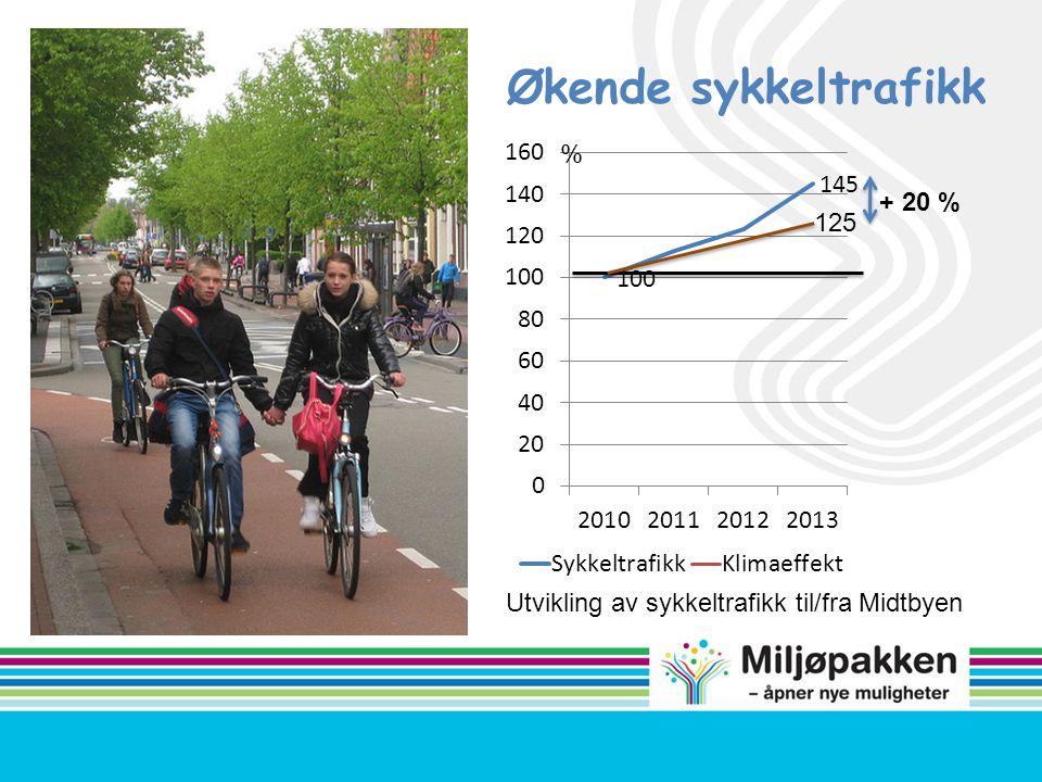 Økende sykkeltrafikk % 125 + 20 % Utvikling av sykkeltrafikk til/fra Midtbyen