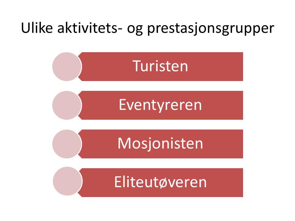 Ulike aktivitets- og prestasjonsgrupper Turisten Eventyreren Mosjonisten Eliteutøveren
