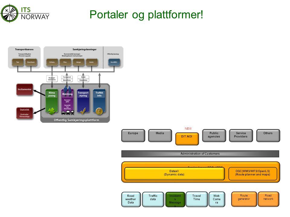 Portaler og plattformer.