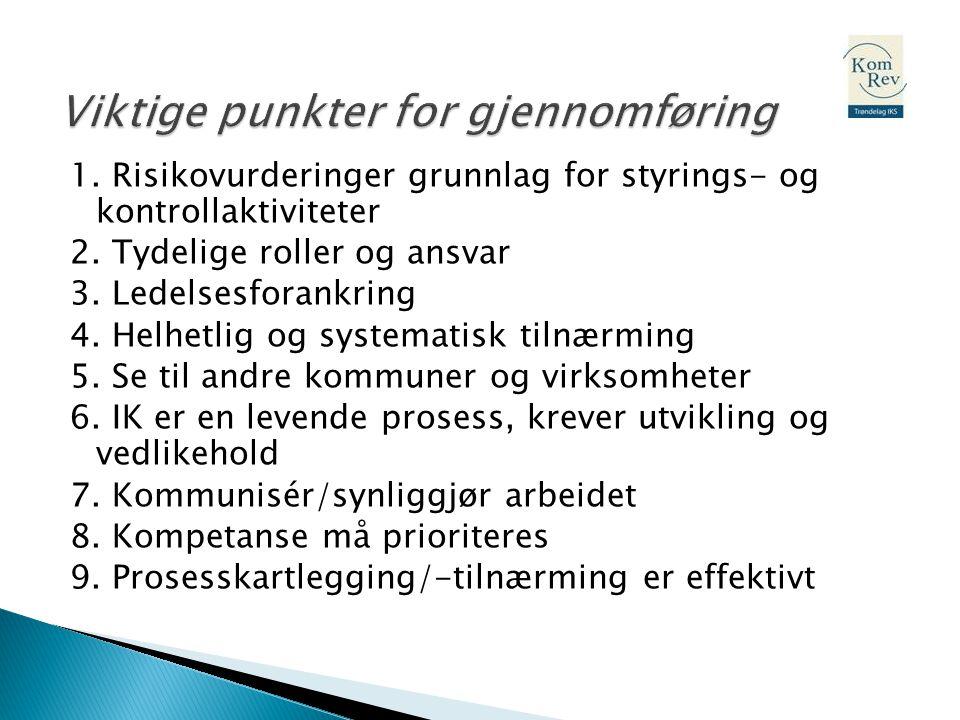 1. Risikovurderinger grunnlag for styrings- og kontrollaktiviteter 2. Tydelige roller og ansvar 3. Ledelsesforankring 4. Helhetlig og systematisk tiln