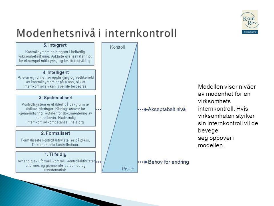 Modellen viser nivåer av modenhet for en virksomhets internkontroll. Hvis virksomheten styrker sin internkontroll vil de bevege seg oppover i modellen
