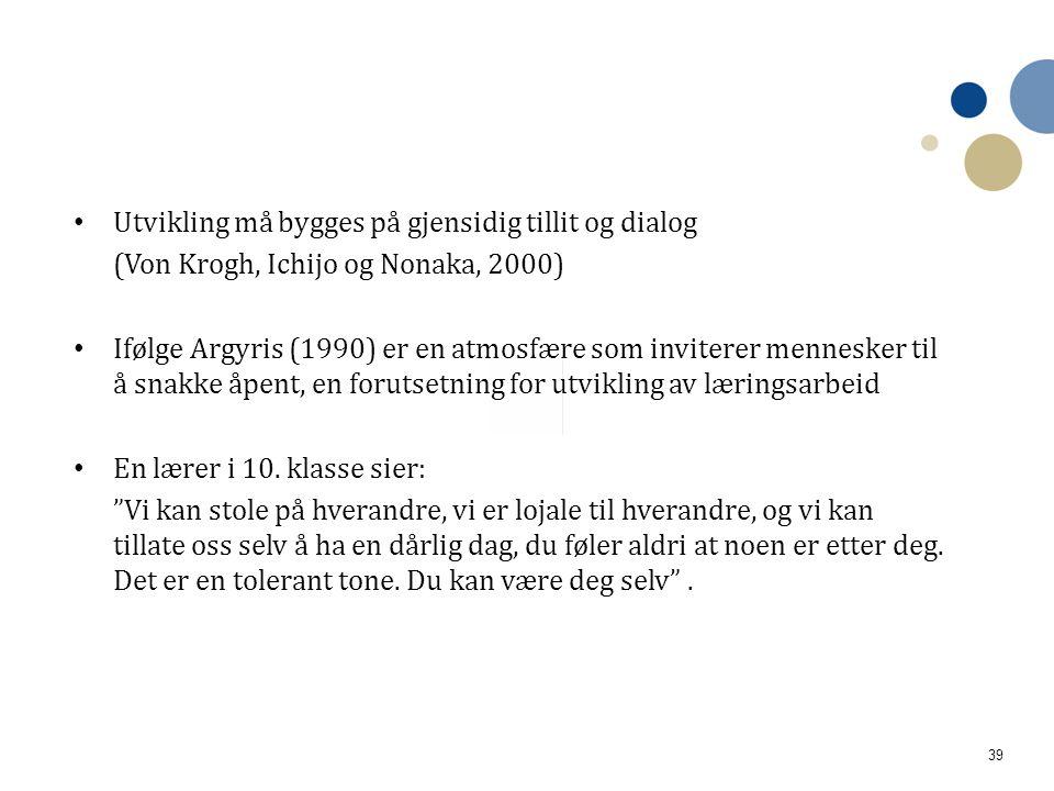 39 • Utvikling må bygges på gjensidig tillit og dialog (Von Krogh, Ichijo og Nonaka, 2000) • Ifølge Argyris (1990) er en atmosfære som inviterer menne