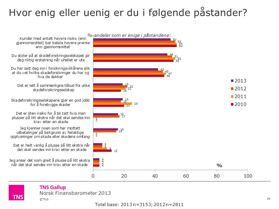 ©TNS Norsk Finansbarometer 2013 Hvor enig eller uenig er du i følgende påstander.