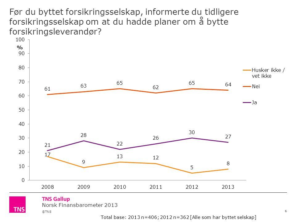 ©TNS Norsk Finansbarometer 2013 Hvor fornøyd er du med ditt hovedselskap totalt sett.