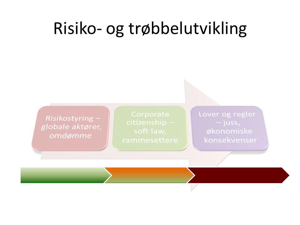 Risiko- og trøbbelutvikling