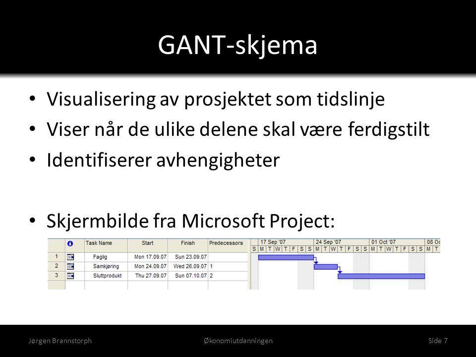 GANT-skjema • Visualisering av prosjektet som tidslinje • Viser når de ulike delene skal være ferdigstilt • Identifiserer avhengigheter • Skjermbilde