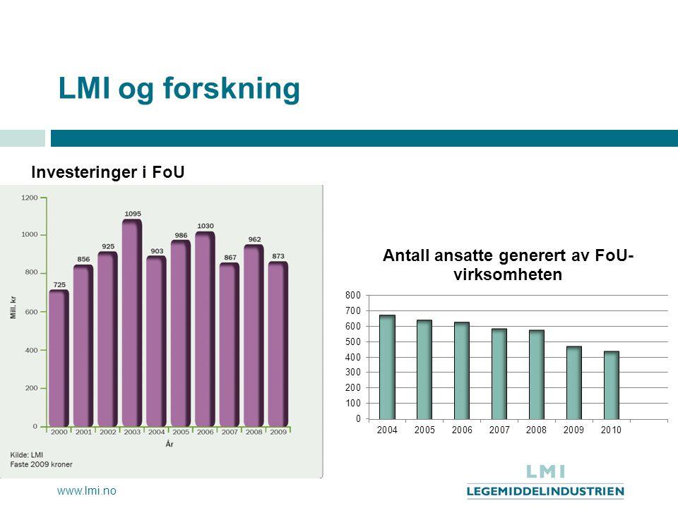 www.lmi.no LMI og forskning Investeringer i FoU