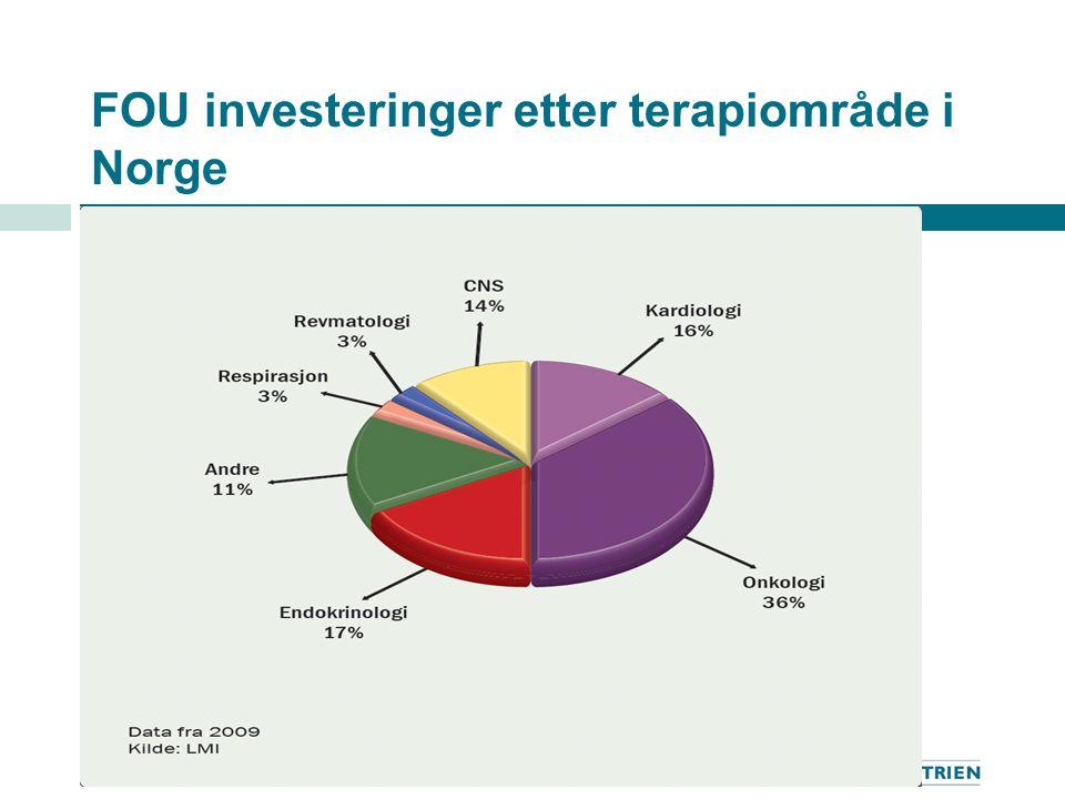 www.lmi.no FOU investeringer etter terapiområde i Norge