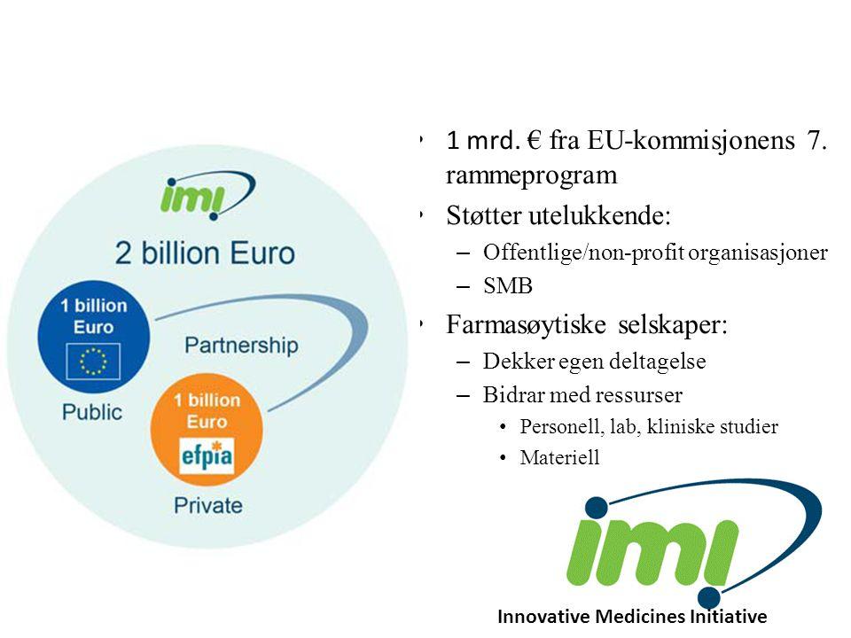 • 1 mrd. € fra EU-kommisjonens 7. rammeprogram • Støtter utelukkende: – Offentlige/non-profit organisasjoner – SMB • Farmasøytiske selskaper: – Dekker