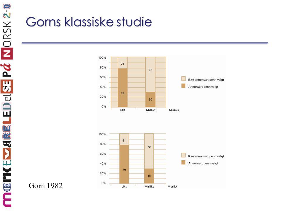 Gorns klassiske studie Gorn 1982
