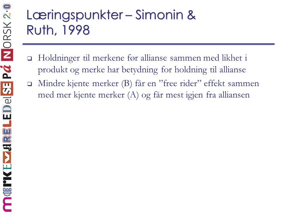 Læringspunkter – Simonin & Ruth, 1998  Holdninger til merkene før allianse sammen med likhet i produkt og merke har betydning for holdning til allian