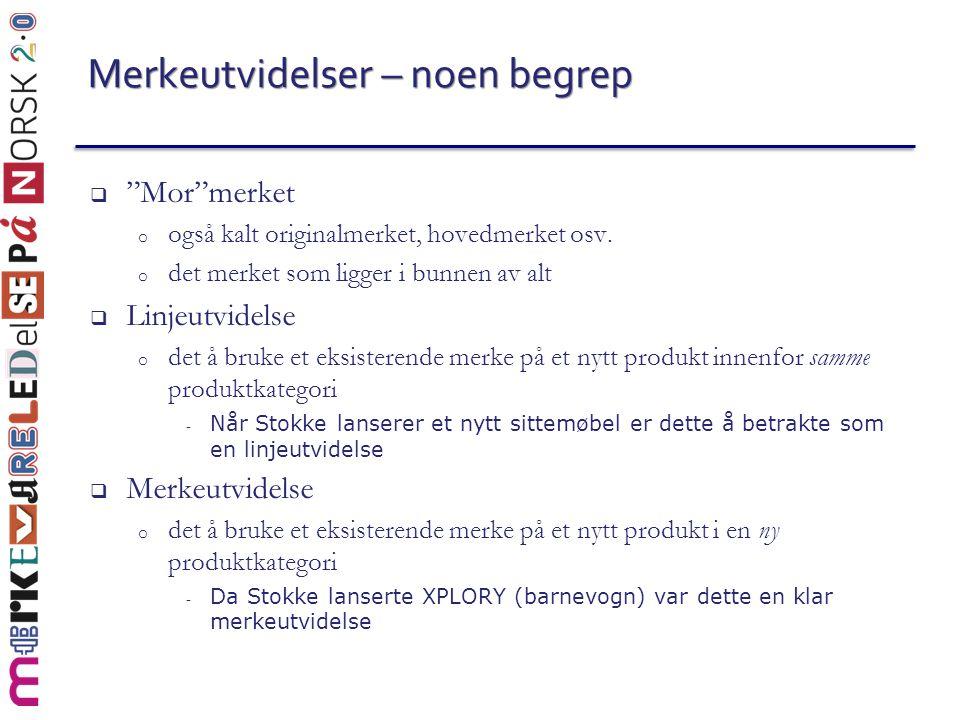 Fase 4: Screening  Vurdere konsekvenser av alliansen for eget merke og potensiell alliansepartner.