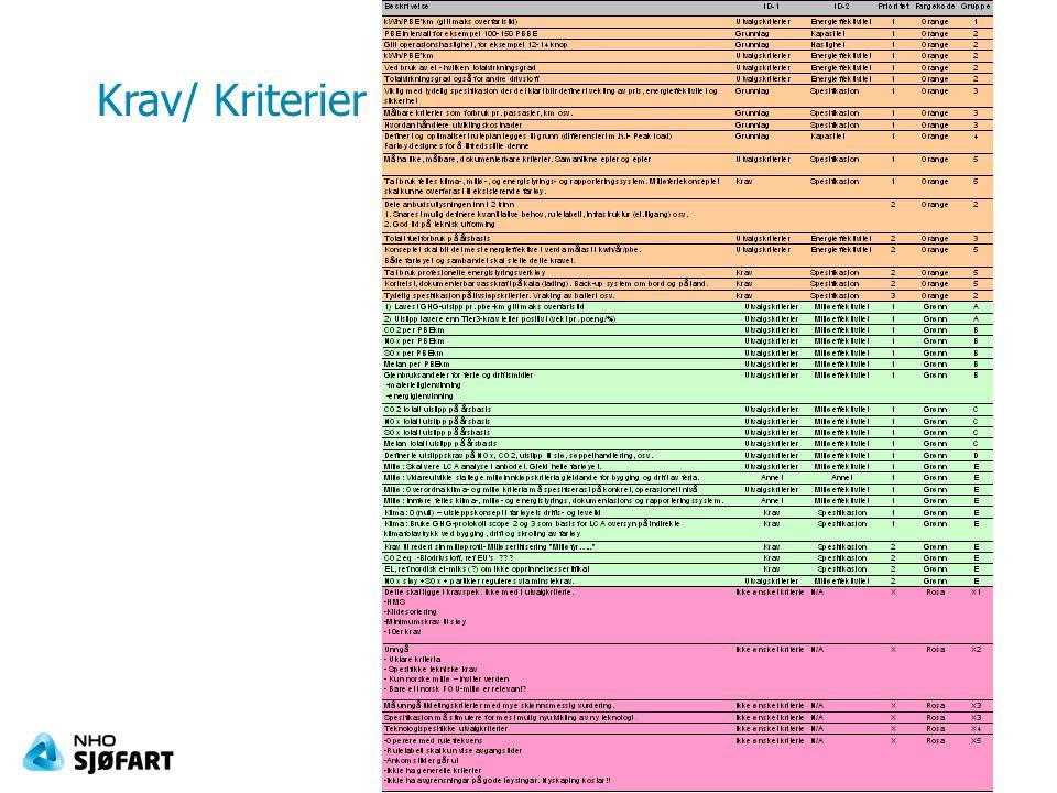 Krav/ Kriterier 11