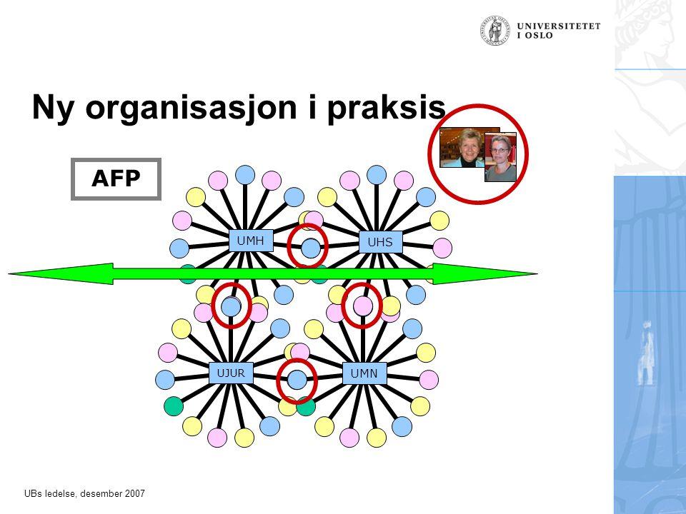 UBs ledelse, desember 2007 Ny organisasjon i praksis UMH UJUR UMN UHS AFP