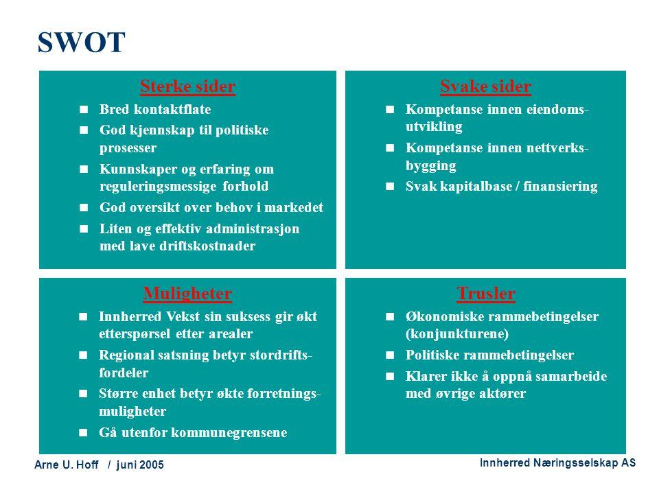 Technology and Society Arne U. Hoff / juni 2005 Innherred Næringsselskap AS SWOT Sterke sider  Bred kontaktflate  God kjennskap til politiske proses