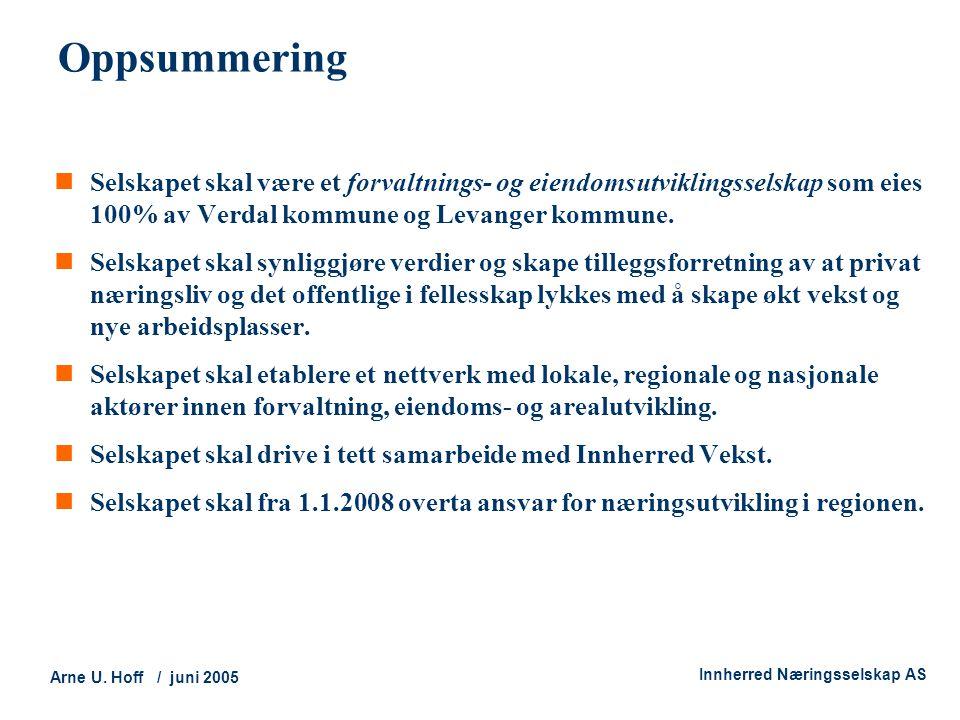 Technology and Society Arne U. Hoff / juni 2005 Innherred Næringsselskap AS Oppsummering  Selskapet skal være et forvaltnings- og eiendomsutviklingss
