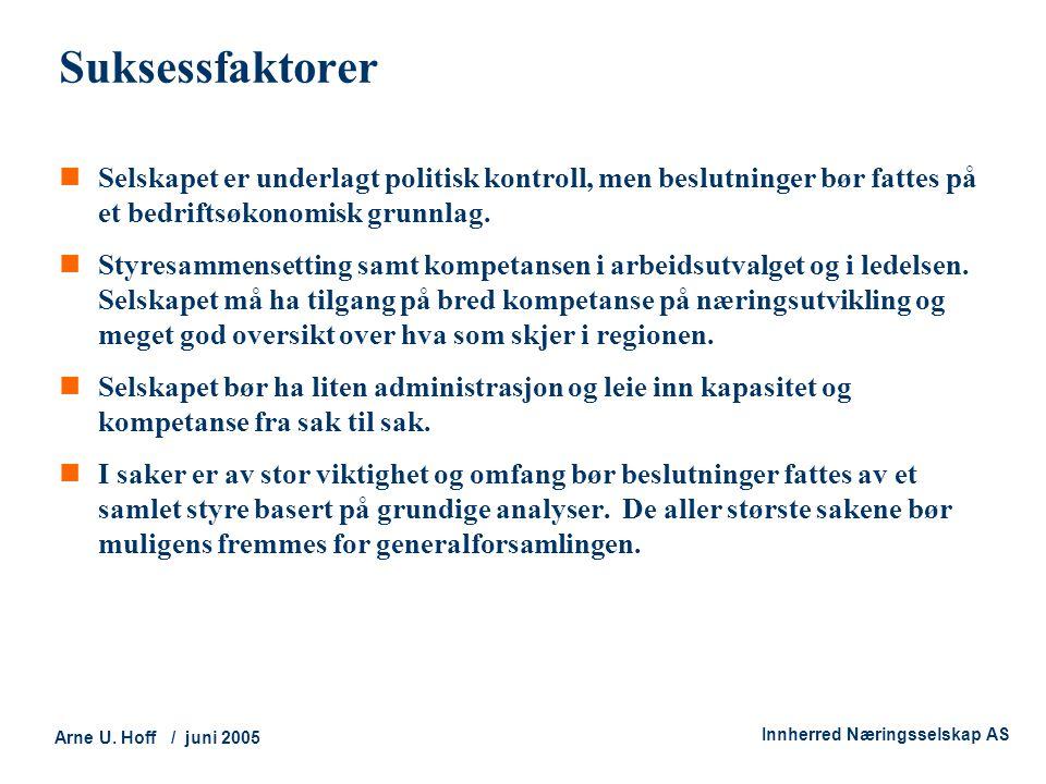 Technology and Society Arne U. Hoff / juni 2005 Innherred Næringsselskap AS Suksessfaktorer  Selskapet er underlagt politisk kontroll, men beslutning