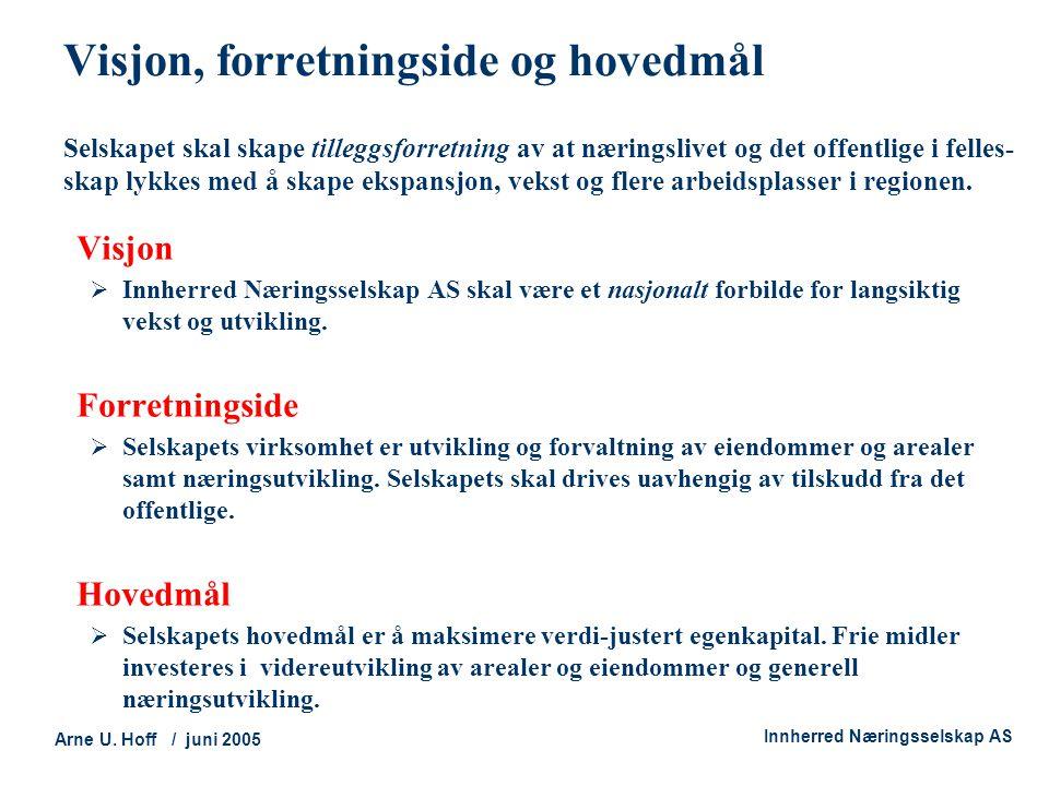 Technology and Society Arne U. Hoff / juni 2005 Innherred Næringsselskap AS Visjon, forretningside og hovedmål Selskapet skal skape tilleggsforretning