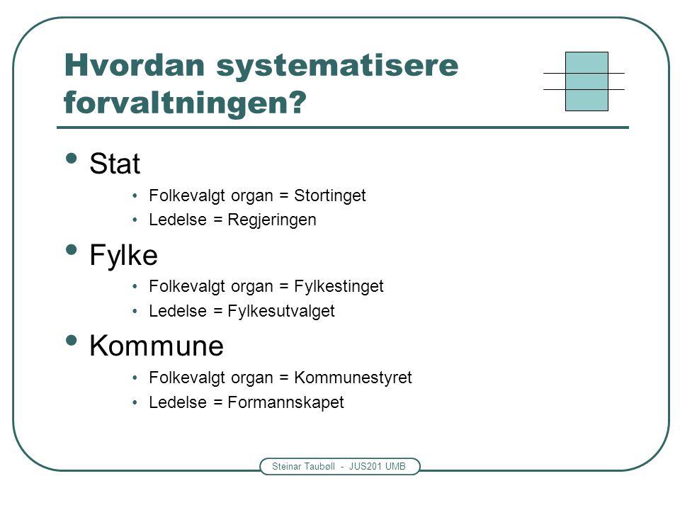 Steinar Taubøll - JUS201 UMB Hvordan systematisere forvaltningen? • Stat •Folkevalgt organ = Stortinget •Ledelse = Regjeringen • Fylke •Folkevalgt org