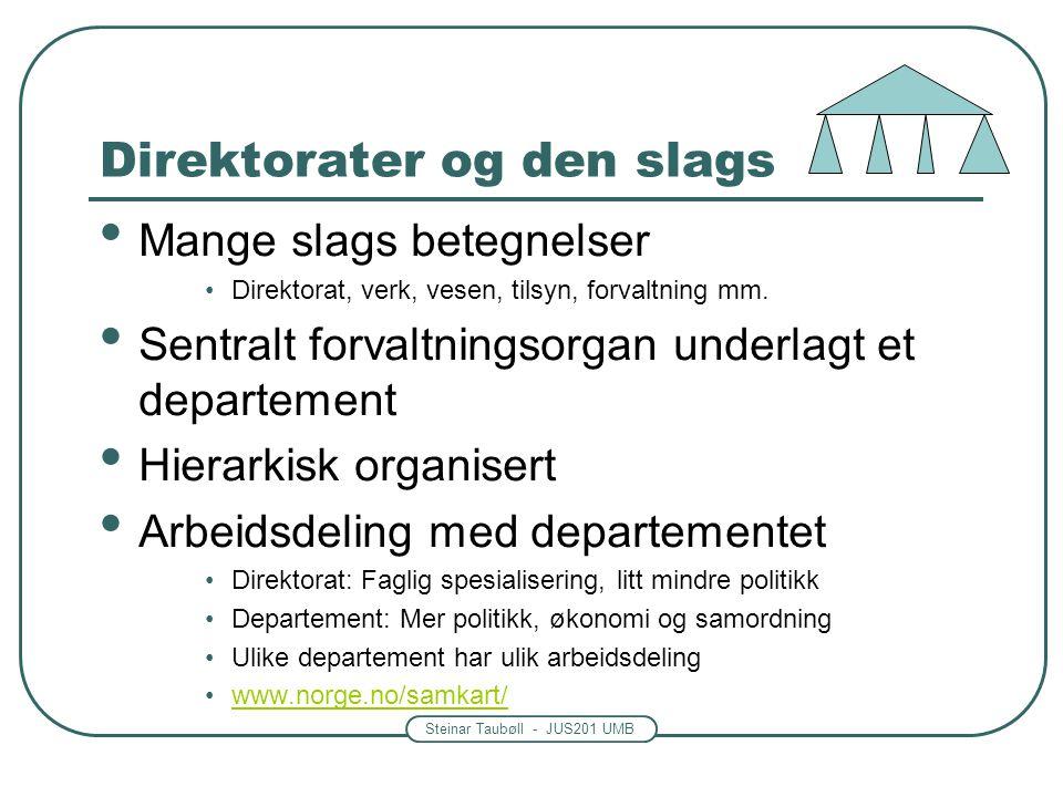 Steinar Taubøll - JUS201 UMB Direktorater og den slags • Mange slags betegnelser •Direktorat, verk, vesen, tilsyn, forvaltning mm. • Sentralt forvaltn