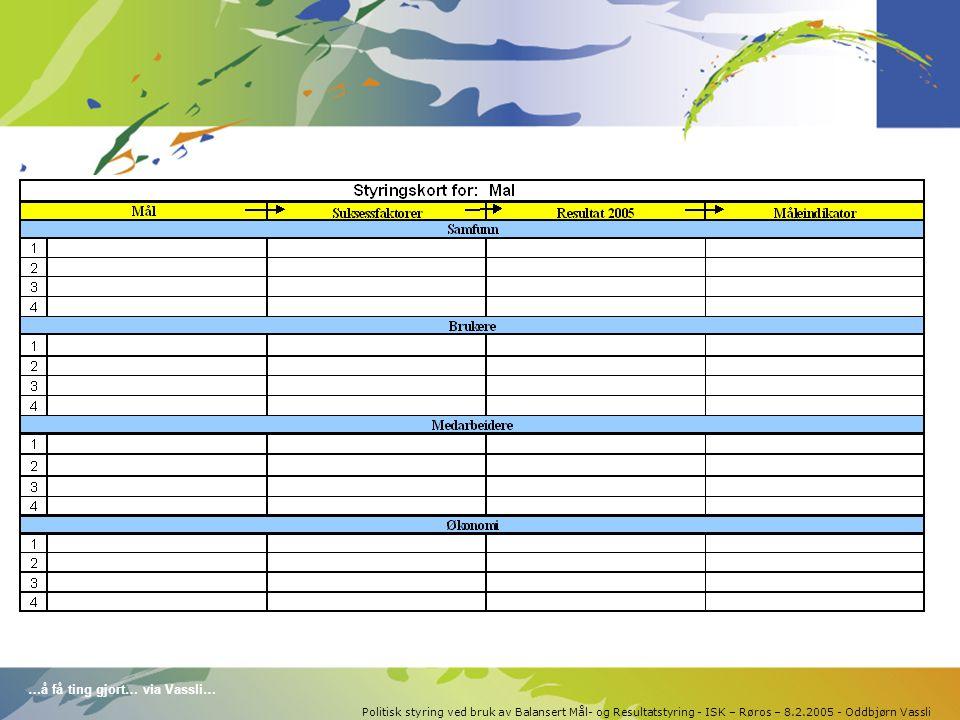…å få ting gjort… via Vassli… Politisk styring ved bruk av Balansert Mål- og Resultatstyring - ISK – Røros – 8.2.2005 - Oddbjørn Vassli