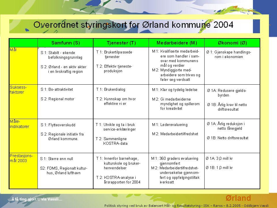 …å få ting gjort… via Vassli… Politisk styring ved bruk av Balansert Mål- og Resultatstyring - ISK – Røros – 8.2.2005 - Oddbjørn Vassli Ørland